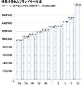 service_graph01