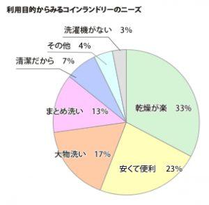 service_graph02