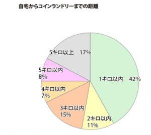service_graph04